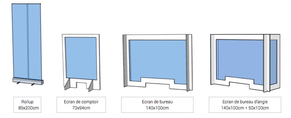 cloison transparente diverses utilisations